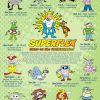 Superflex®! – Poster