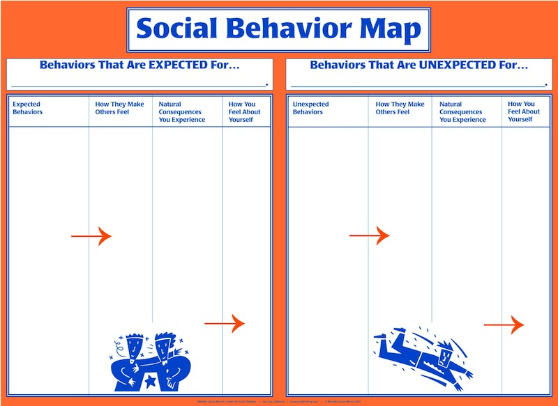 Social Behavior Map Template Poster – Dry Erase Surface
